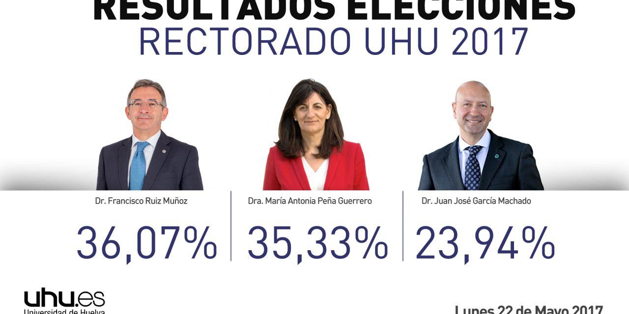 Elecciones Rectorado: Resultados por sectores