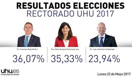 Elecciones Rectorado: Francisco Ruiz y María Antonia Peña pasan a la segunda vuelta